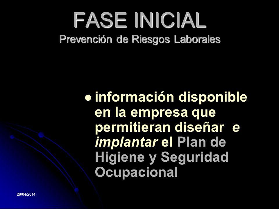 28/04/2014 FASE INICIAL Prevención de Riesgos Laborales información disponible en la empresa que permitieran diseñar e implantar el Plan de Higiene y