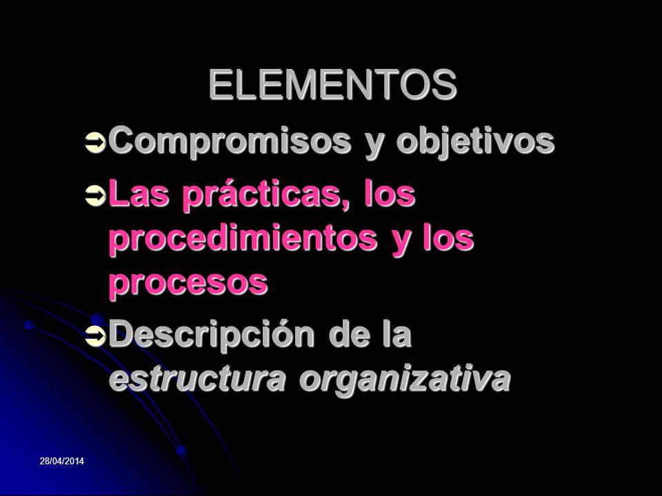 28/04/2014 ELEMENTOS Compromisos Compromisos y objetivos Las Las prácticas, los procedimientos y los procesos Descripción Descripción de la estructura