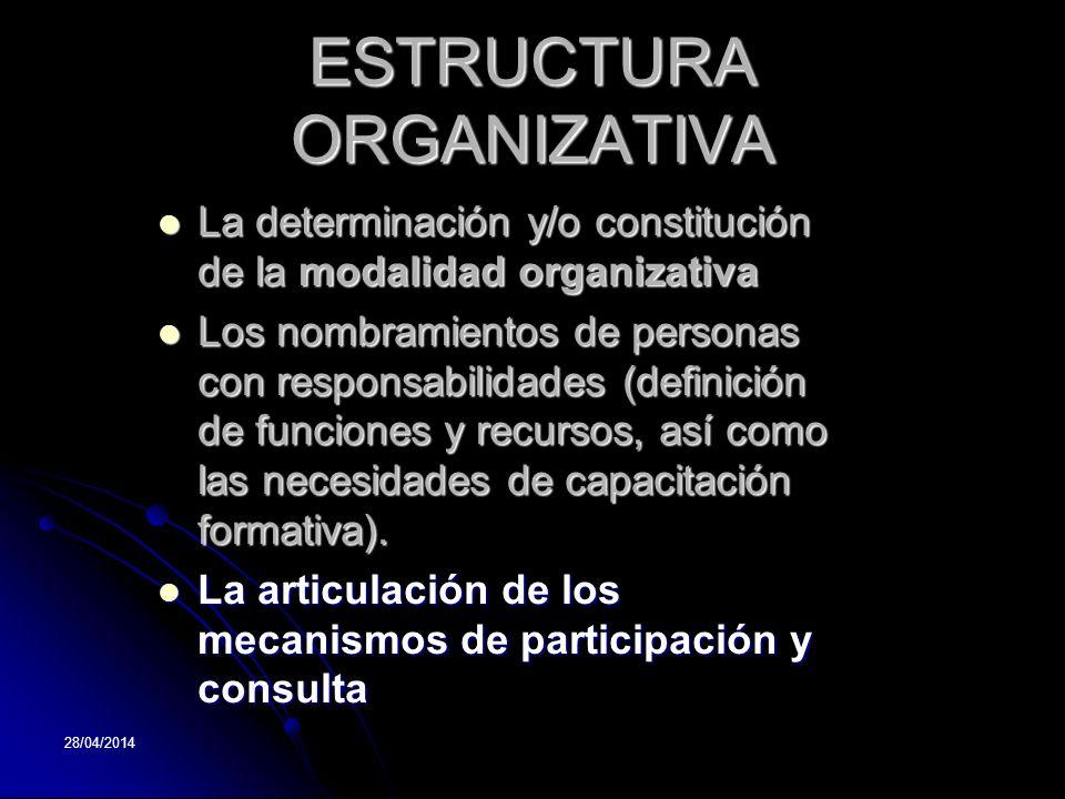 28/04/2014 ESTRUCTURA ORGANIZATIVA La La determinación y/o constitución de la modalidad organizativa Los Los nombramientos de personas con responsabil