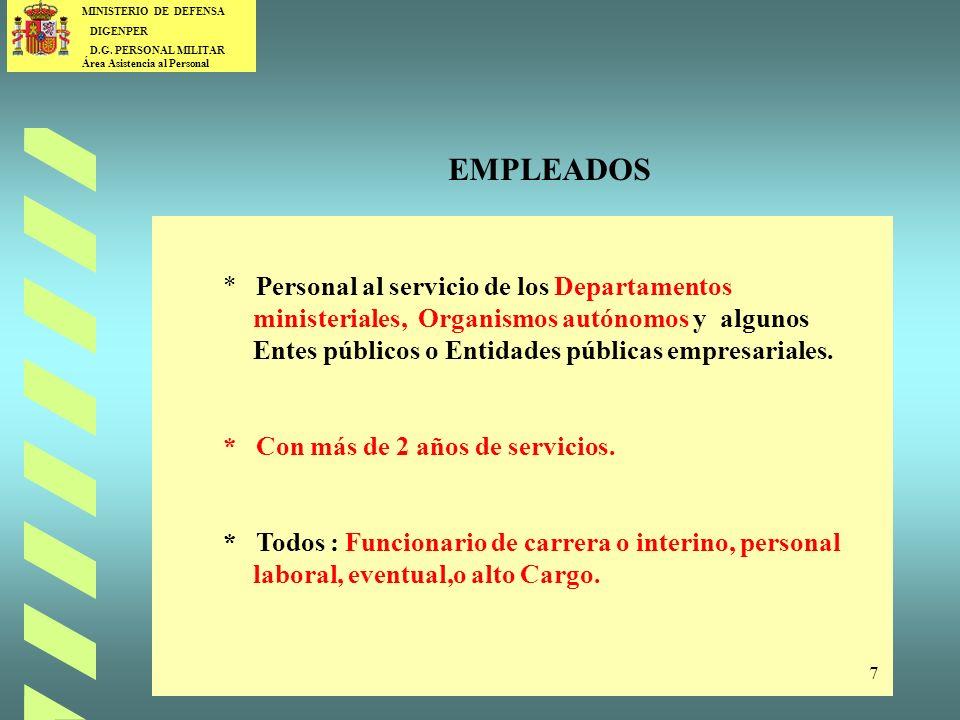 MINISTERIO DE DEFENSA DIGENPER D.G.