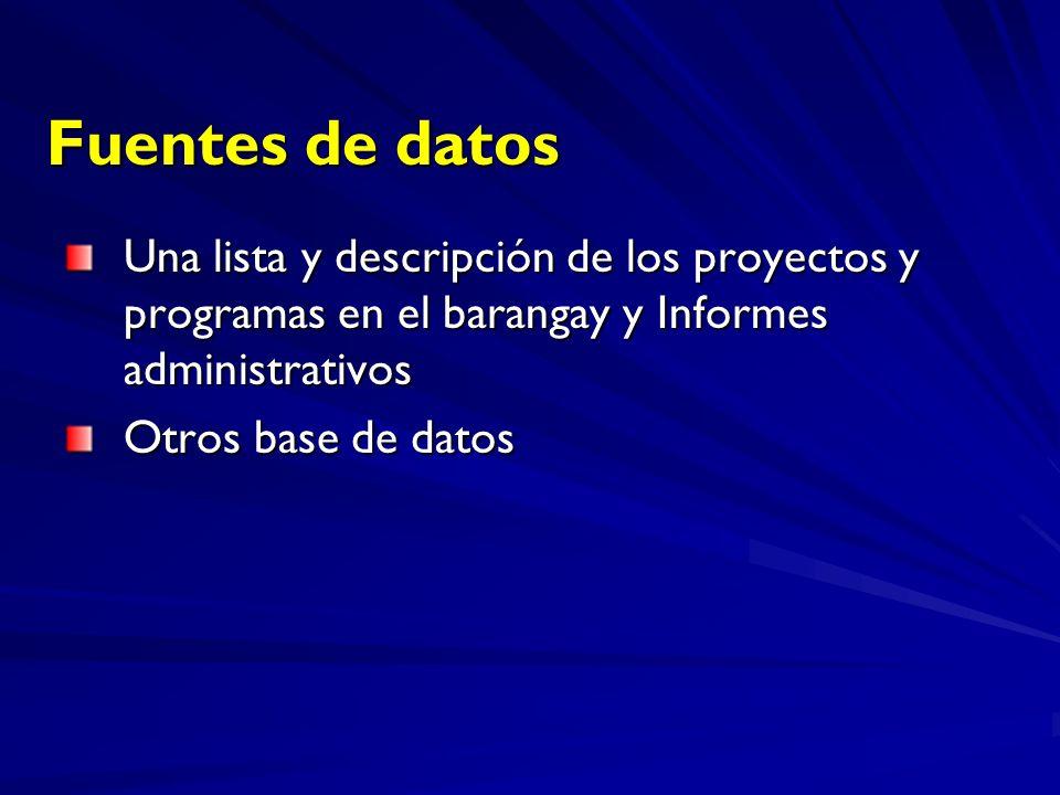 Una lista y descripción de los proyectos y programas en el barangay y Informes administrativos Otros base de datos Fuentes de datos
