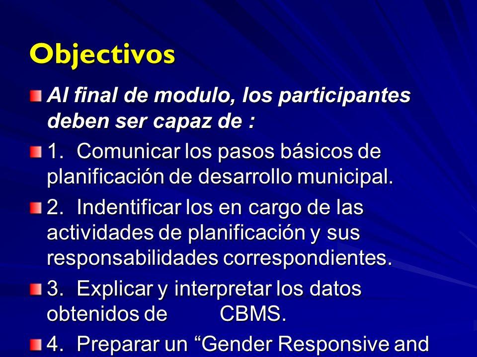 Objectivos Al final de modulo, los participantes deben ser capaz de : 1.