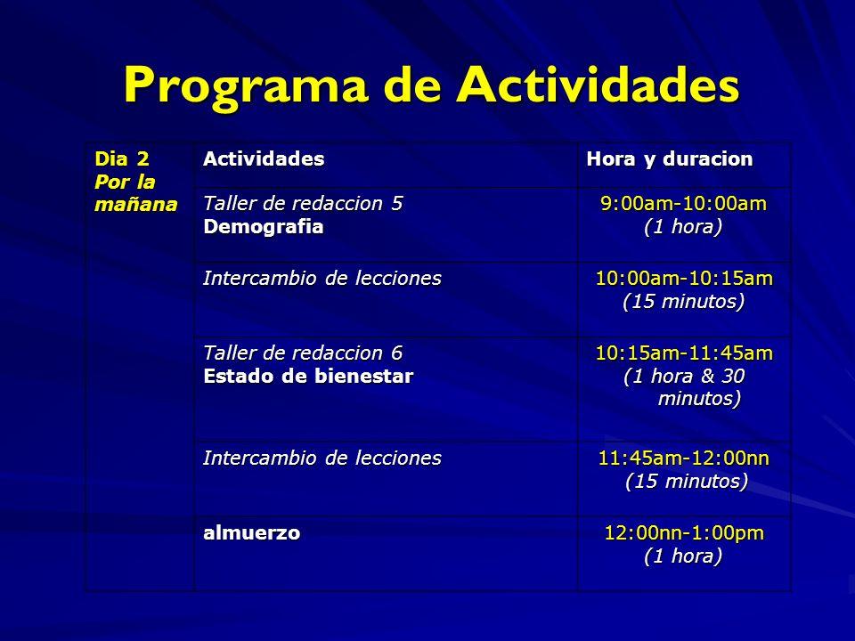 Programa de Actividades Dia 2 Por la mañana Actividades Hora y duracion Taller de redaccion 5 Demografia9:00am-10:00am (1 hora) Intercambio de lecciones 10:00am-10:15am (15 minutos) Taller de redaccion 6 Estado de bienestar 10:15am-11:45am (1 hora & 30 minutos) Intercambio de lecciones 11:45am-12:00nn (15 minutos) (15 minutos) almuerzo12:00nn-1:00pm (1 hora)