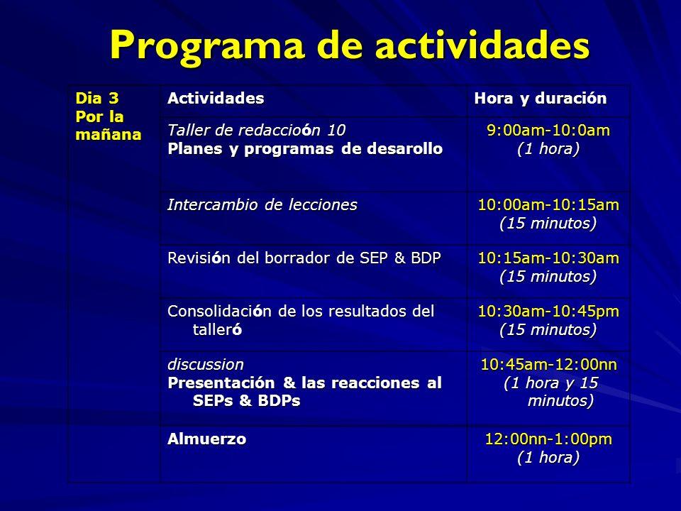 Programa de actividades Dia 3 Por la mañana Actividades Hora y duracin Hora y duración Taller de redaccion 10 Taller de redaccioón 10 Planes y programas de desarollo 9:00am-10:0am (1 hora) Intercambio de lecciones 10:00am-10:15am (15 minutos) Revisin del borrador de SEP & BDP Revisión del borrador de SEP & BDP10:15am-10:30am (15 minutos) Consolidacin de los resultados del taller Consolidación de los resultados del talleró10:30am-10:45pm (15 minutos) discussion Presentación & las reacciones al SEPs & BDPs 10:45am-12:00nn (1 hora y 15 minutos) (1 hora y 15 minutos) Almuerzo12:00nn-1:00pm (1 hora)