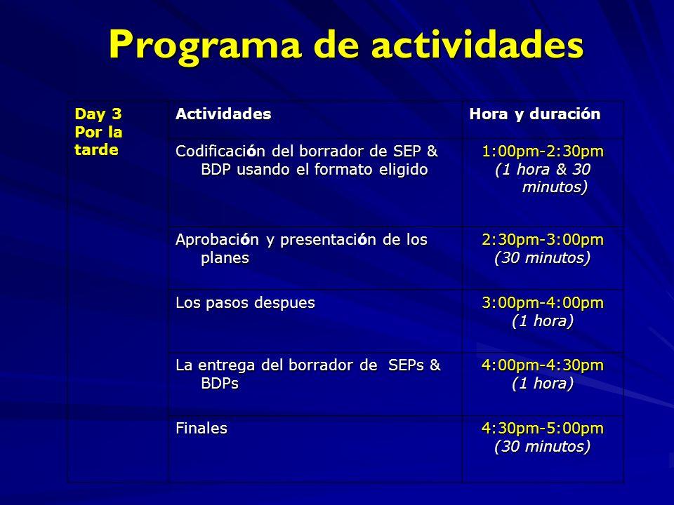 Programa de actividades Day 3 Por la tarde Actividades Hora y duracin Hora y duración Codificacin del borrador de SEP & BDP usando el formato eligido Codificación del borrador de SEP & BDP usando el formato eligido1:00pm-2:30pm (1 hora & 30 minutos) Aprobacin y presentacin de los planes Aprobación y presentación de los planes2:30pm-3:00pm (30 minutos) Los pasos despues 3:00pm-4:00pm (1 hora) La entrega del borrador de SEPs & BDPs 4:00pm-4:30pm (1 hora) Finales4:30pm-5:00pm (30 minutos)