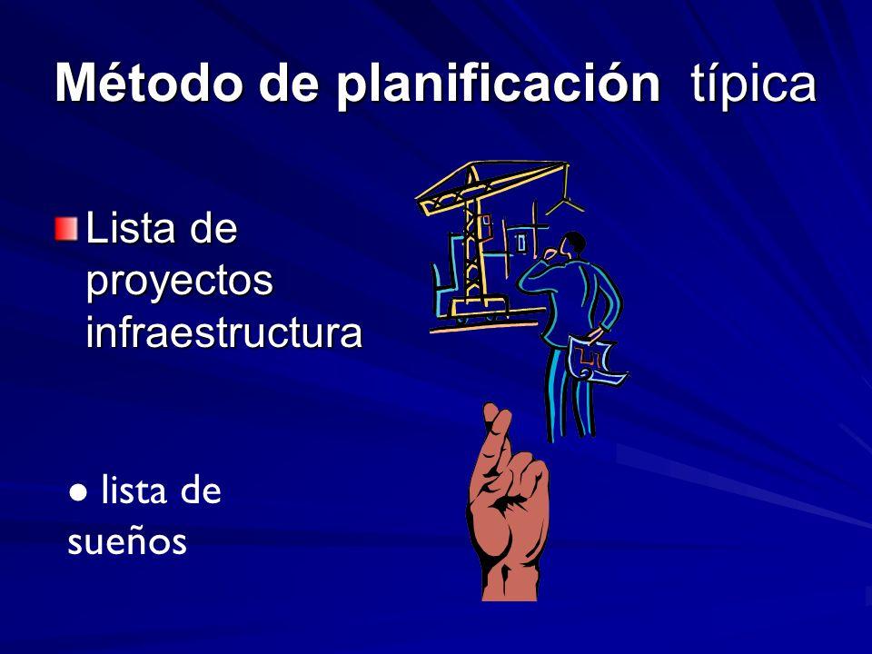 Método de planificación típica Lista de proyectos infraestructura lista de sueños