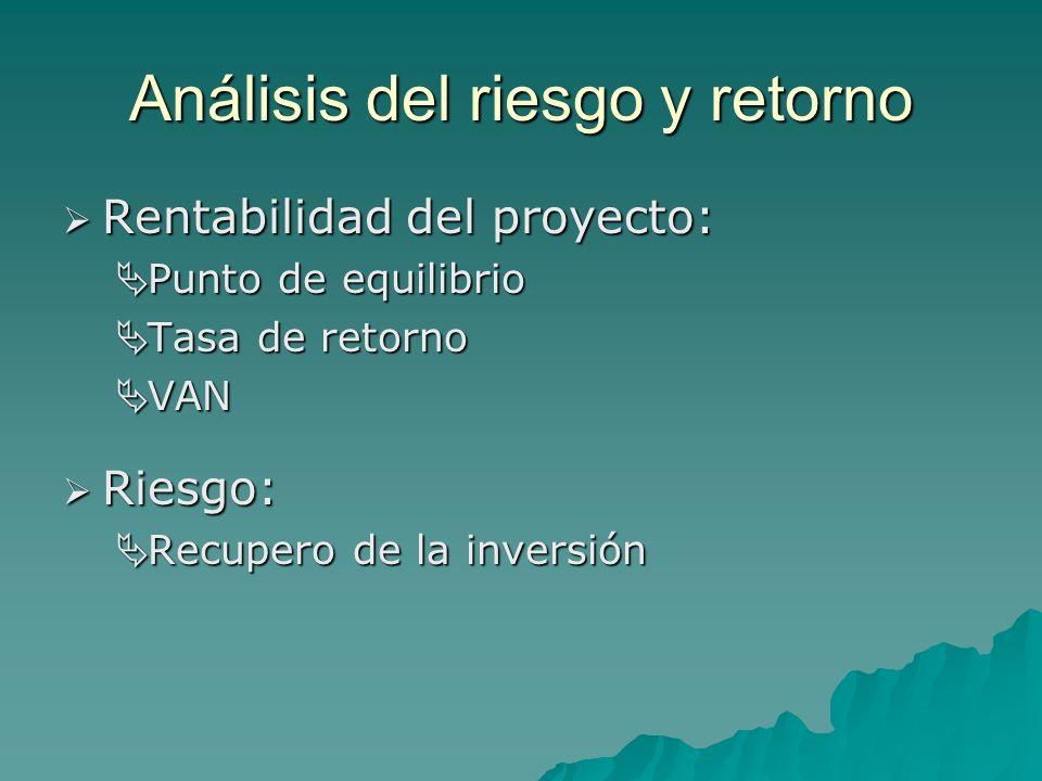 Análisis del riesgo y retorno Rentabilidad del proyecto: Rentabilidad del proyecto: Punto de equilibrio Punto de equilibrio Tasa de retorno Tasa de retorno VAN VAN Riesgo: Riesgo: Recupero de la inversión Recupero de la inversión