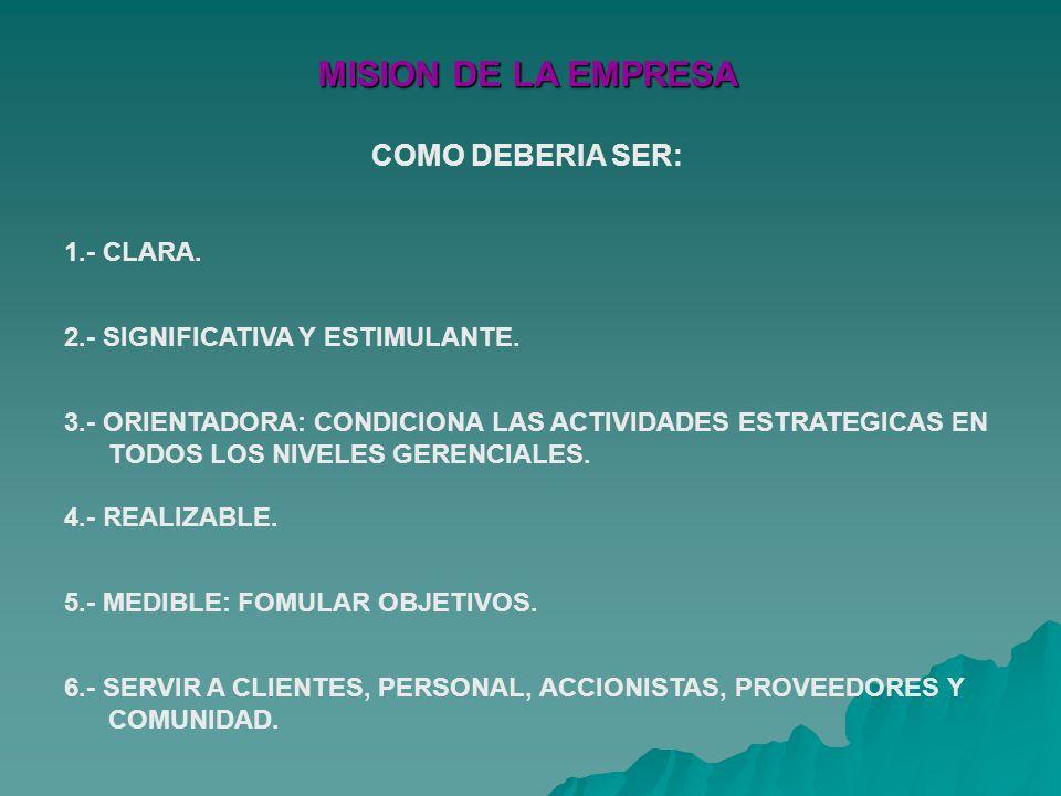 MISION DE LA EMPRESA COMO DEBERIA SER: 1.- CLARA.2.- SIGNIFICATIVA Y ESTIMULANTE.