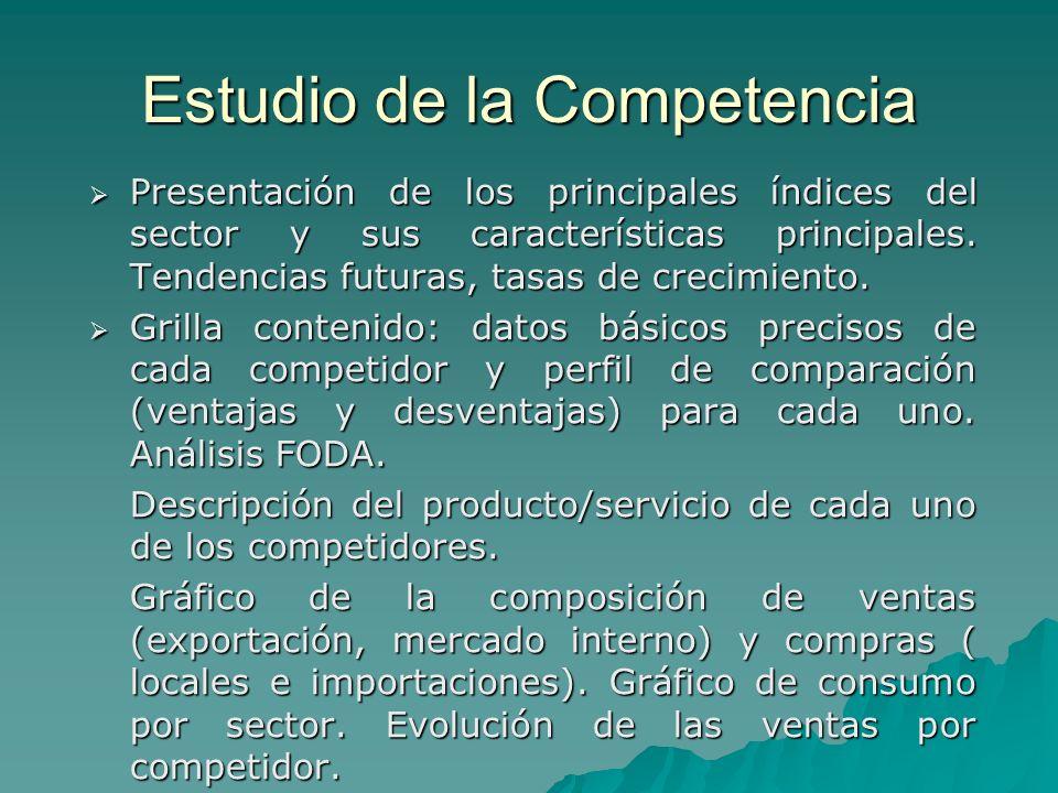 Estudio de la Competencia Presentación de los principales índices del sector y sus características principales.