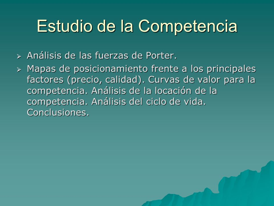 Estudio de la Competencia Análisis de las fuerzas de Porter.