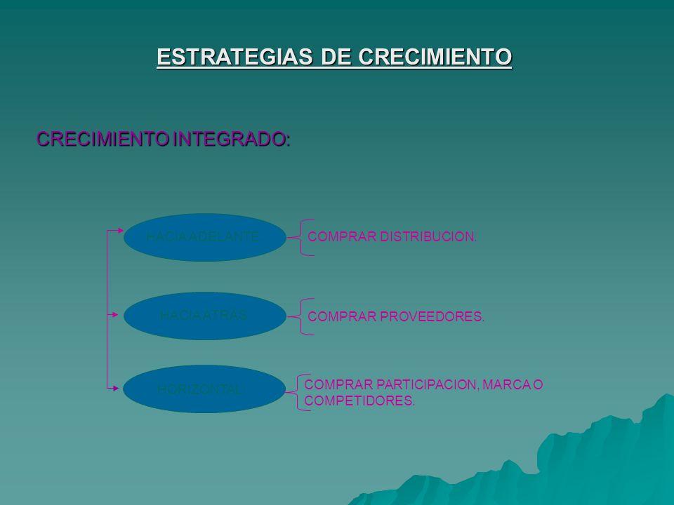 CRECIMIENTO INTEGRADO: HORIZONTAL: HACIA ADELANTE:COMPRAR DISTRIBUCION.
