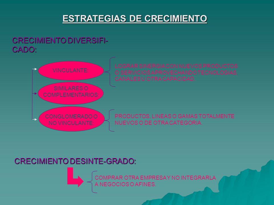 CRECIMIENTO DIVERSIFI- CADO: VINCULANTE: LOGRAR SINERGIA CON NUEVOS PRODUCTOS O SERVICIOS APROVECHANDO TECNOLOGIAS, CANALES U OTRA CAPACIDAD.
