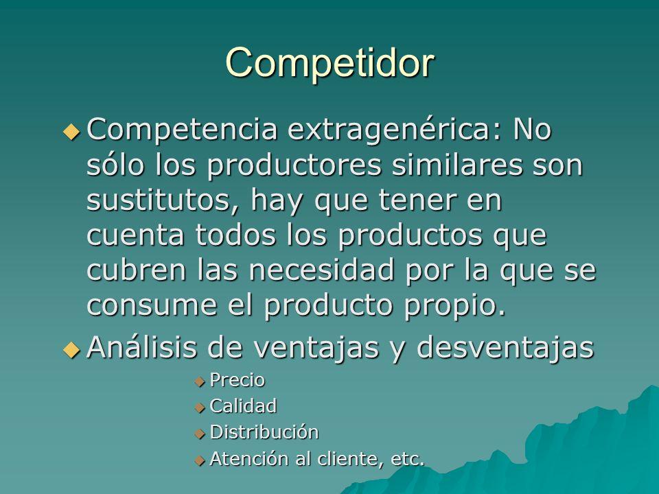 Competidor Competencia extragenérica: No sólo los productores similares son sustitutos, hay que tener en cuenta todos los productos que cubren las necesidad por la que se consume el producto propio.