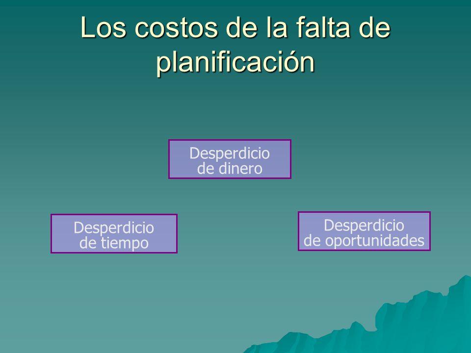 Los costos de la falta de planificación Desperdicio de dinero Desperdicio de oportunidades Desperdicio de tiempo