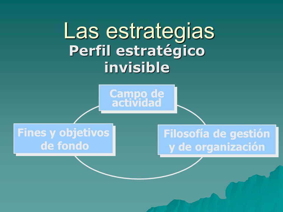 Las estrategias Perfil estratégico invisible Filosofía de gestión y de organización Filosofía de gestión y de organización Campo de actividad Campo de actividad Fines y objetivos de fondo Fines y objetivos de fondo