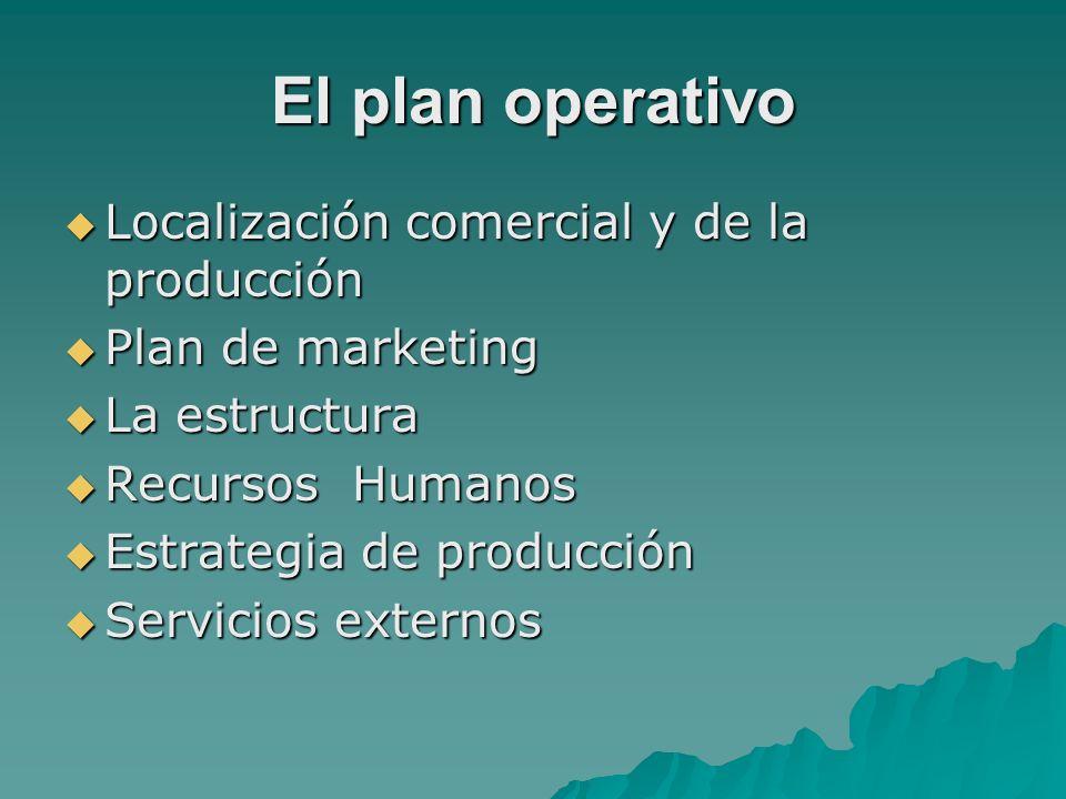 El plan operativo Localización comercial y de la producción Localización comercial y de la producción Plan de marketing Plan de marketing La estructura La estructura Recursos Humanos Recursos Humanos Estrategia de producción Estrategia de producción Servicios externos Servicios externos