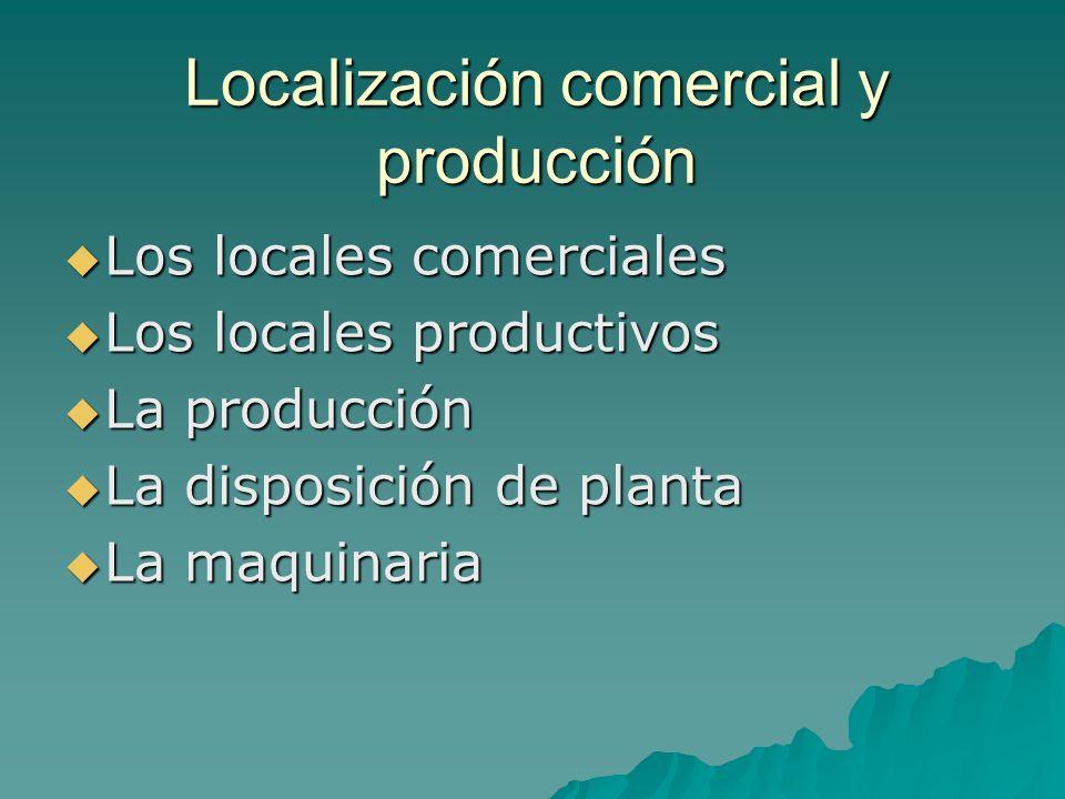 Localización comercial y producción Los locales comerciales Los locales comerciales Los locales productivos Los locales productivos La producción La producción La disposición de planta La disposición de planta La maquinaria La maquinaria