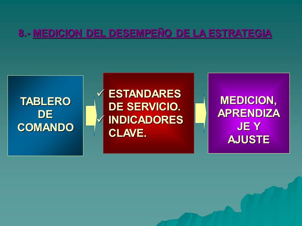 TABLERODECOMANDO ESTANDARES DE SERVICIO.ESTANDARES DE SERVICIO.