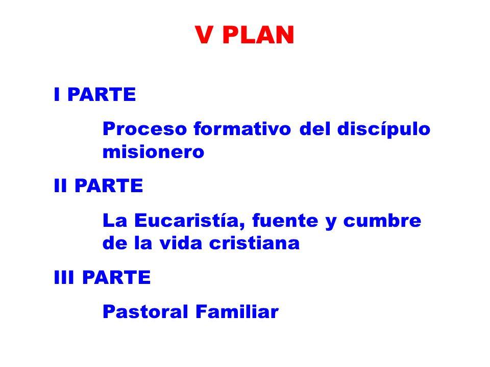 V PLAN I PARTE Proceso formativo del discípulo misionero II PARTE La Eucaristía, fuente y cumbre de la vida cristiana III PARTE Pastoral Familiar
