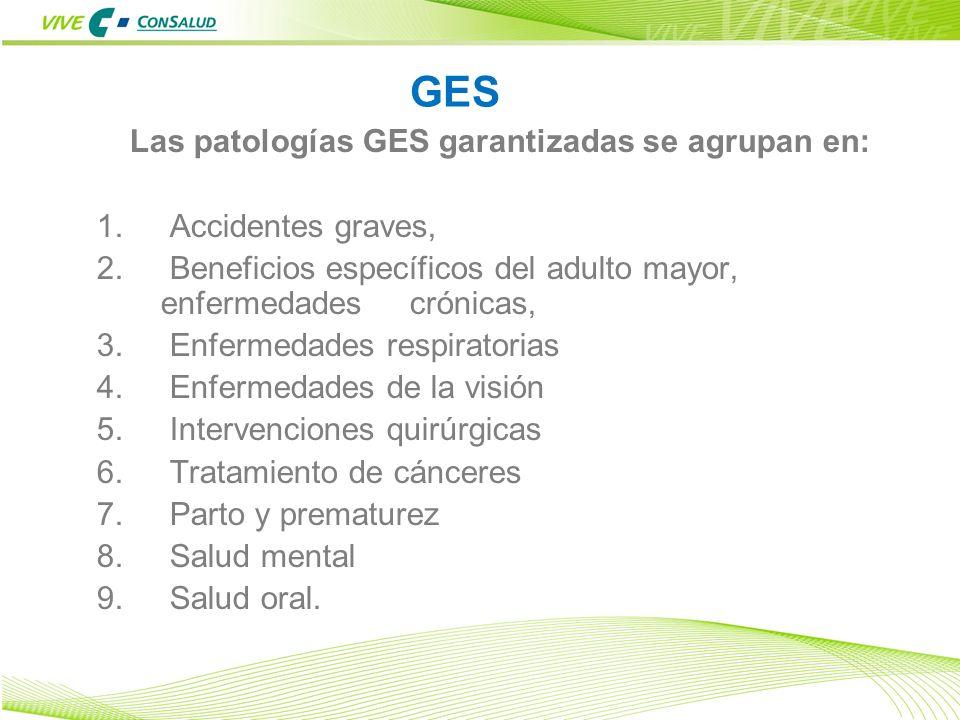 11 GES Las patologías GES garantizadas se agrupan en: 1. Accidentes graves, 2. Beneficios específicos del adulto mayor, enfermedades crónicas, 3. Enfe