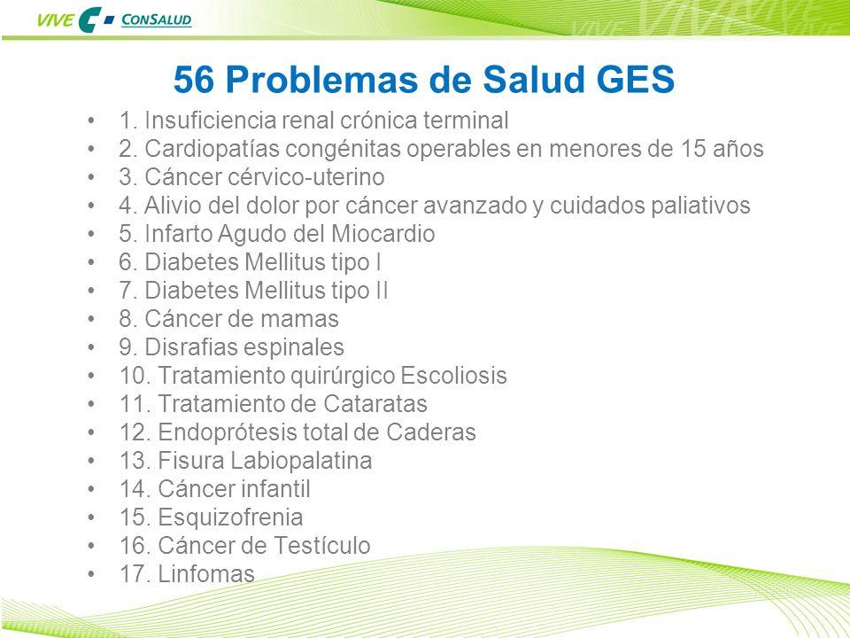13 56 Problemas de Salud GES 1. Insuficiencia renal crónica terminal 2. Cardiopatías congénitas operables en menores de 15 años 3. Cáncer cérvico-uter