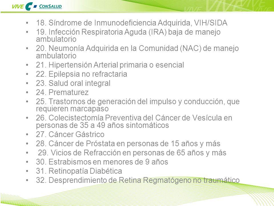 14 18. Síndrome de Inmunodeficiencia Adquirida, VIH/SIDA 19. Infección Respiratoria Aguda (IRA) baja de manejo ambulatorio 20. Neumonía Adquirida en l