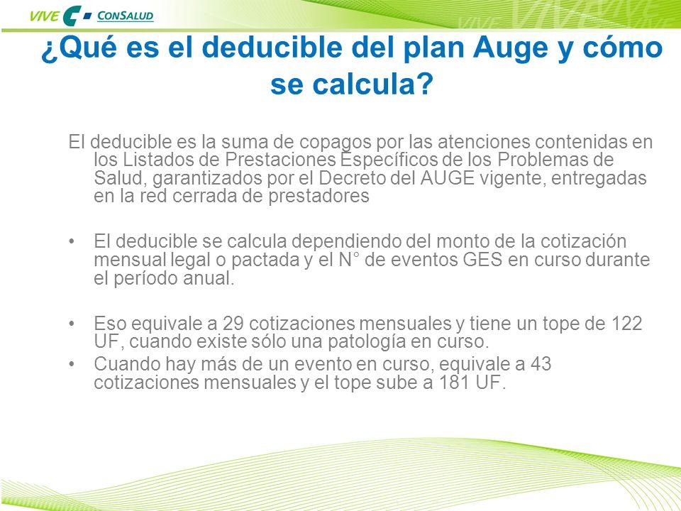 24 ¿Qué es el deducible del plan Auge y cómo se calcula? El deducible es la suma de copagos por las atenciones contenidas en los Listados de Prestacio