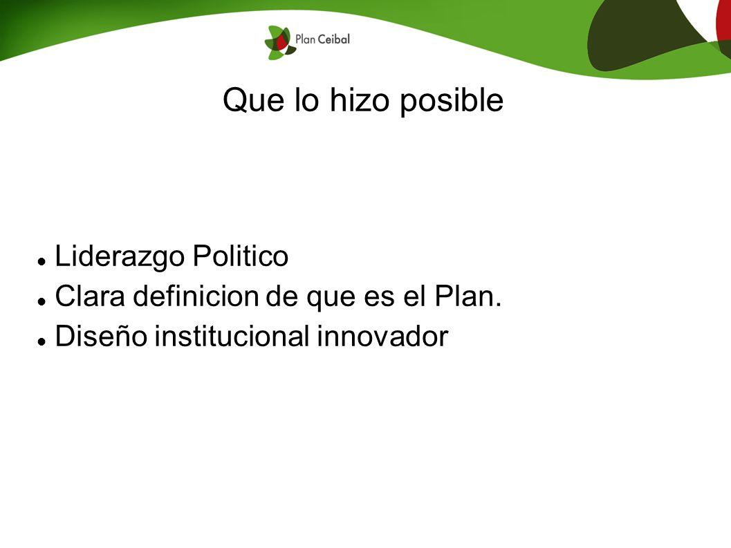 Que lo hizo posible Liderazgo Politico Clara definicion de que es el Plan.