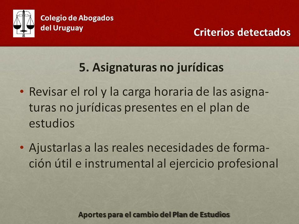 5. Asignaturas no jurídicas Revisar el rol y la carga horaria de las asigna- turas no jurídicas presentes en el plan de estudios Revisar el rol y la c