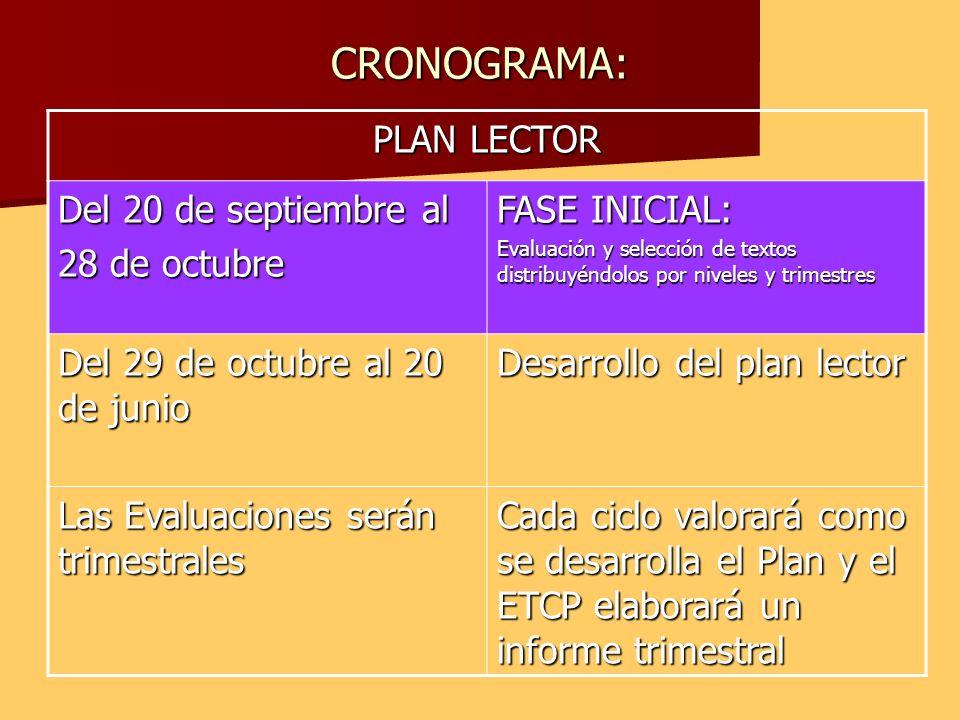 Fundamentación del PLAN 1º NECESIDAD DE CREAR Y DESARROLLAR EL HÁBITO LECTOR.