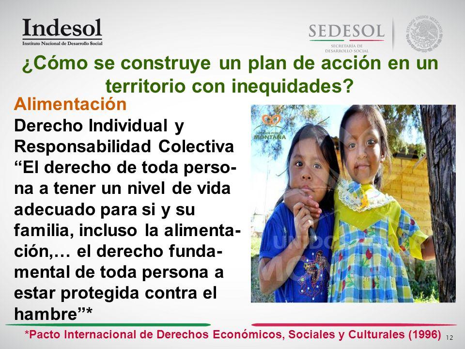 12 Alimentación Derecho Individual y Responsabilidad Colectiva El derecho de toda perso- na a tener un nivel de vida adecuado para si y su familia, in