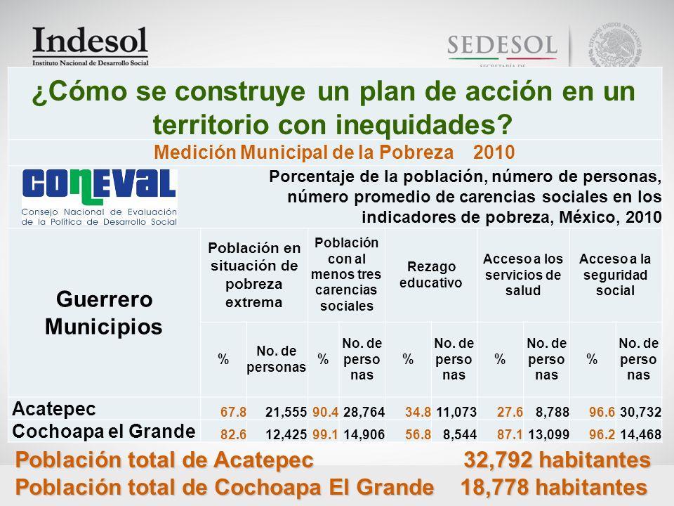 16 Medición Municipal de la Pobreza 2010 Porcentaje de la población, número de personas, número promedio de carencias sociales en los indicadores de p