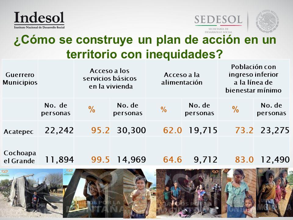 17 Guerrero Municipios Acceso a los servicios básicos en la vivienda Acceso a la alimentación Población con ingreso inferior a la línea de bienestar m