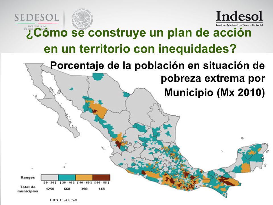 2 Porcentaje de la población en situación de pobreza extrema por Municipio (Mx 2010) FUENTE: CONEVAL ¿Cómo se construye un plan de acción en un territ
