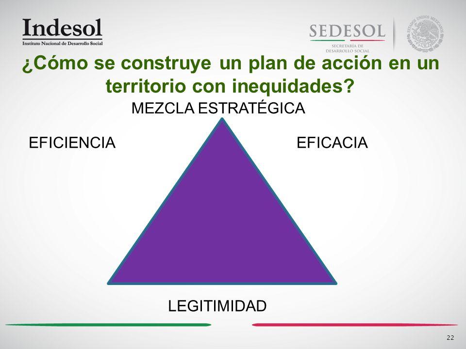 22 ¿Cómo se construye un plan de acción en un territorio con inequidades? EFICIENCIAEFICACIA LEGITIMIDAD MEZCLA ESTRATÉGICA