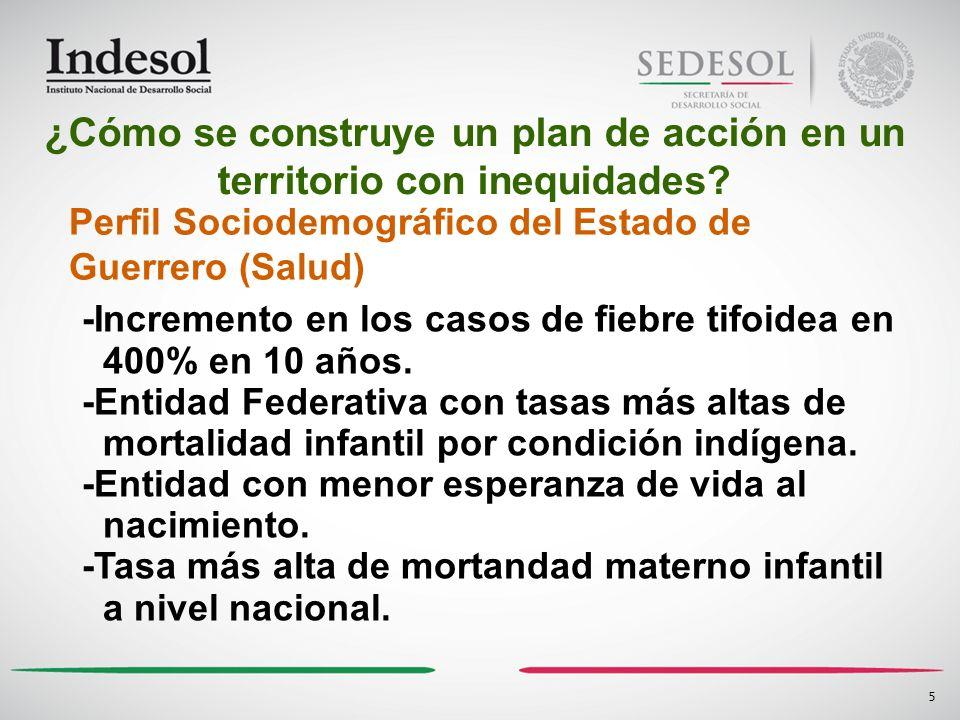 Perfil Sociodemográfico del Estado de Guerrero (Salud) -Prevalencia de diarrea en niñas y niños menores de cinco años, superior a la media nacional.