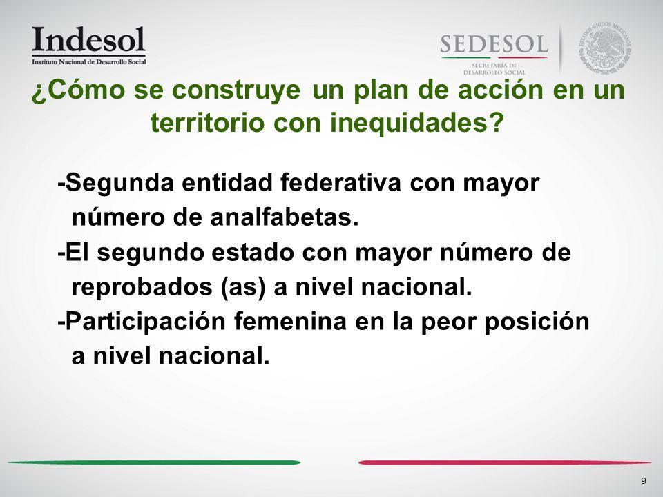 ¿Cómo se construye un plan de acción en un territorio con inequidades?