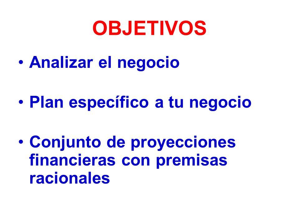 OBJETIVOS Una guía presupuestaria Capital de trabajo Punto de equilibrio Identificar necesidades financieras Información útil y persuasiva al solicitar crédito