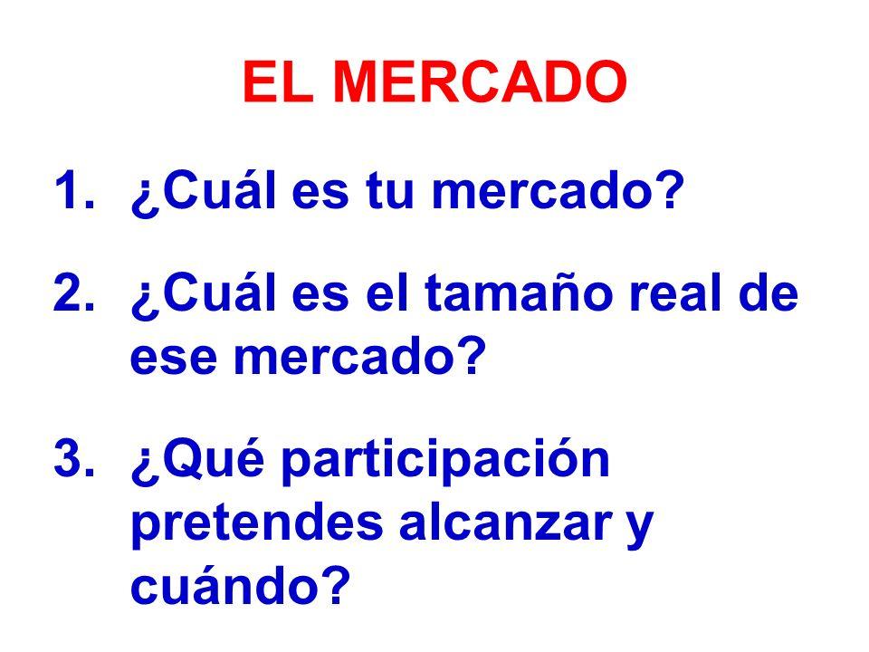 EL MERCADO 1.¿Cuál es tu mercado.2.¿Cuál es el tamaño real de ese mercado.