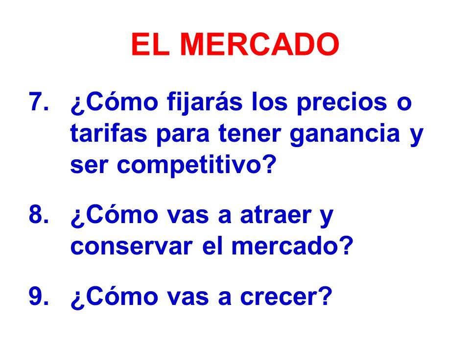 EL MERCADO 7.¿Cómo fijarás los precios o tarifas para tener ganancia y ser competitivo.