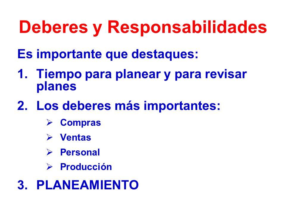 Deberes y Responsabilidades Es importante que destaques: 1.Tiempo para planear y para revisar planes 2.Los deberes más importantes: Compras Ventas Personal Producción 3.PLANEAMIENTO