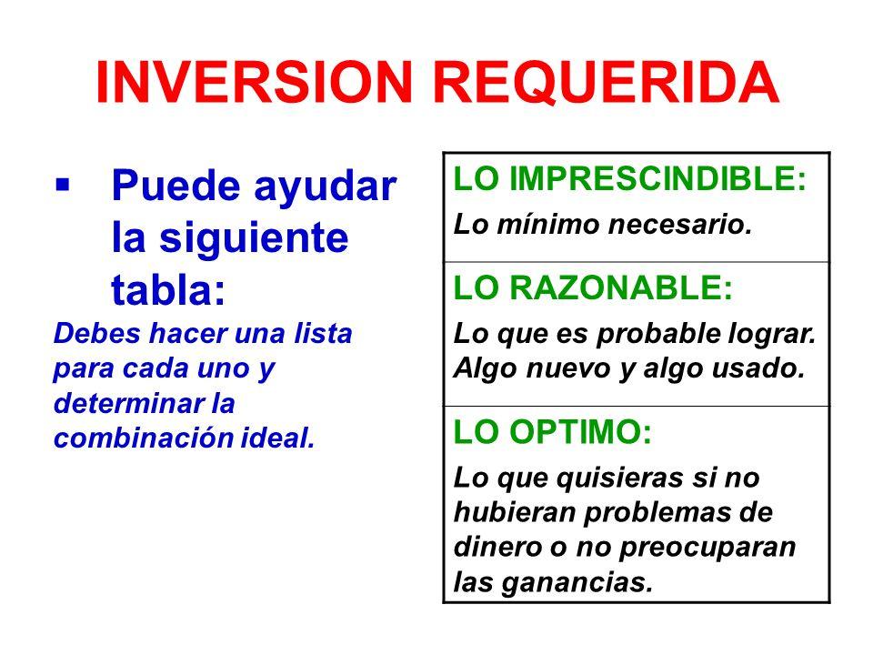 INVERSION REQUERIDA Puede ayudar la siguiente tabla: Debes hacer una lista para cada uno y determinar la combinación ideal.