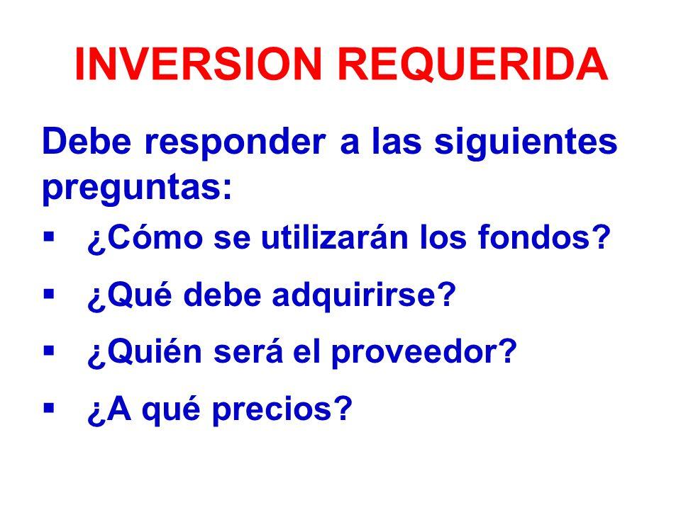 INVERSION REQUERIDA Debe responder a las siguientes preguntas: ¿Cómo se utilizarán los fondos.