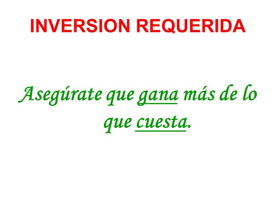 INVERSION REQUERIDA Asegúrate que gana más de lo que cuesta.