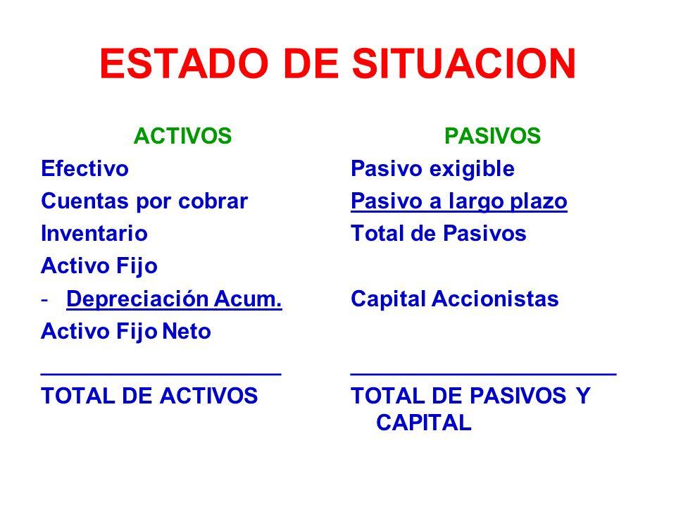 ESTADO DE SITUACION ACTIVOS Efectivo Cuentas por cobrar Inventario Activo Fijo -Depreciación Acum.