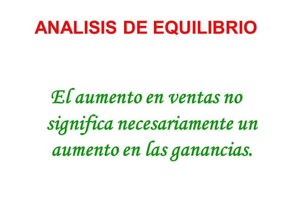 ANALISIS DE EQUILIBRIO El aumento en ventas no significa necesariamente un aumento en las ganancias.