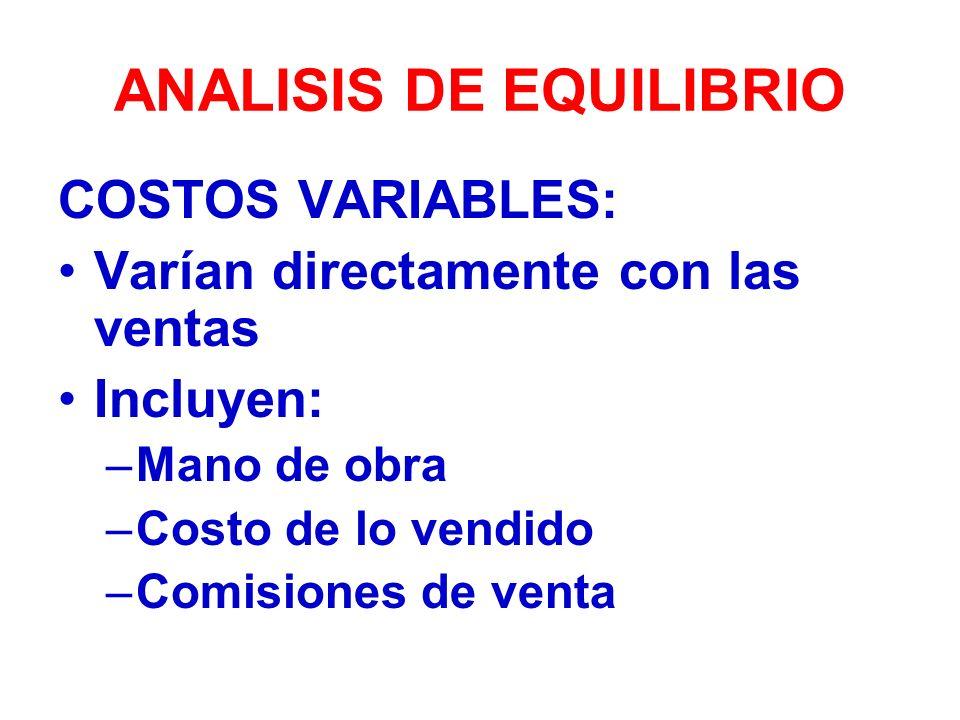 ANALISIS DE EQUILIBRIO COSTOS VARIABLES: Varían directamente con las ventas Incluyen: –Mano de obra –Costo de lo vendido –Comisiones de venta
