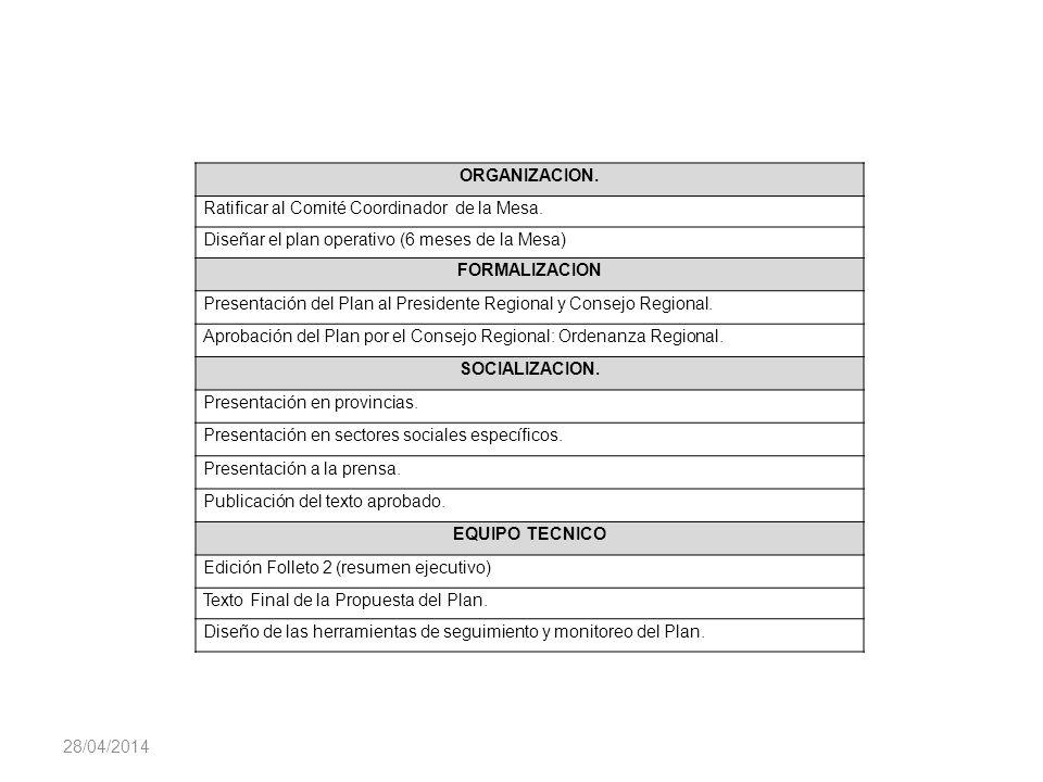 ORGANIZACION.Ratificar al Comité Coordinador de la Mesa.