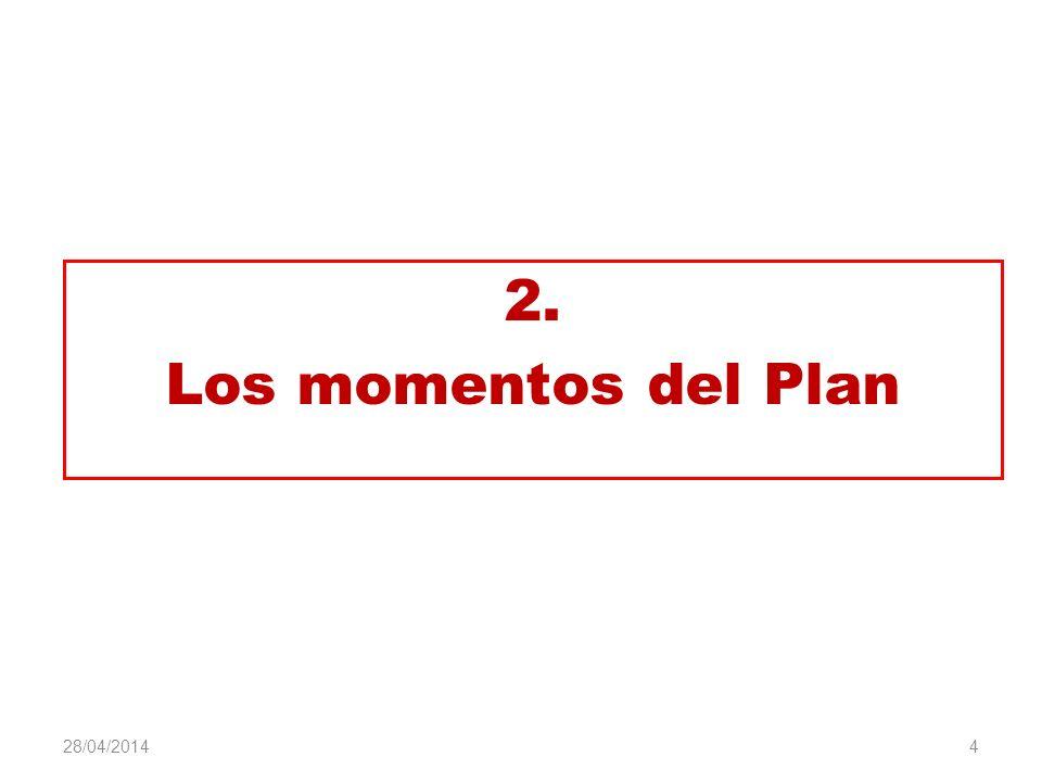 2. Los momentos del Plan 4 28/04/2014