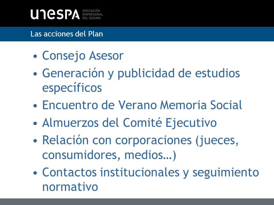 Consejo Asesor Generación y publicidad de estudios específicos Encuentro de Verano Memoria Social Almuerzos del Comité Ejecutivo Relación con corporac